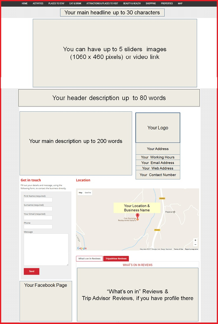 Sales Page Layout when Advertise in Fleetwood